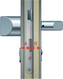 Richtig Zylinder ausmessen